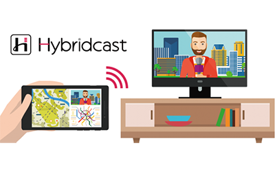 Hybridcast Connect